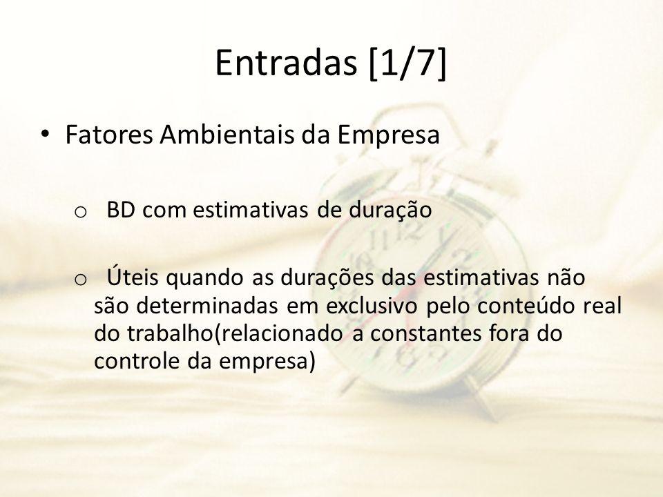 Entradas [1/7] Fatores Ambientais da Empresa